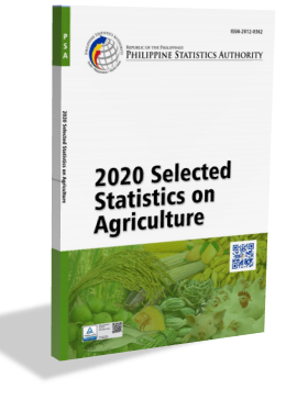 Selected Statistics on Agriculture