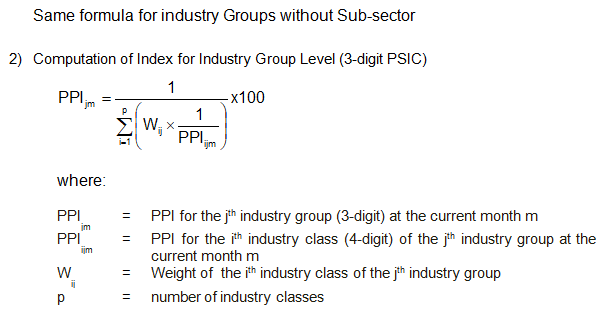 Industry Group