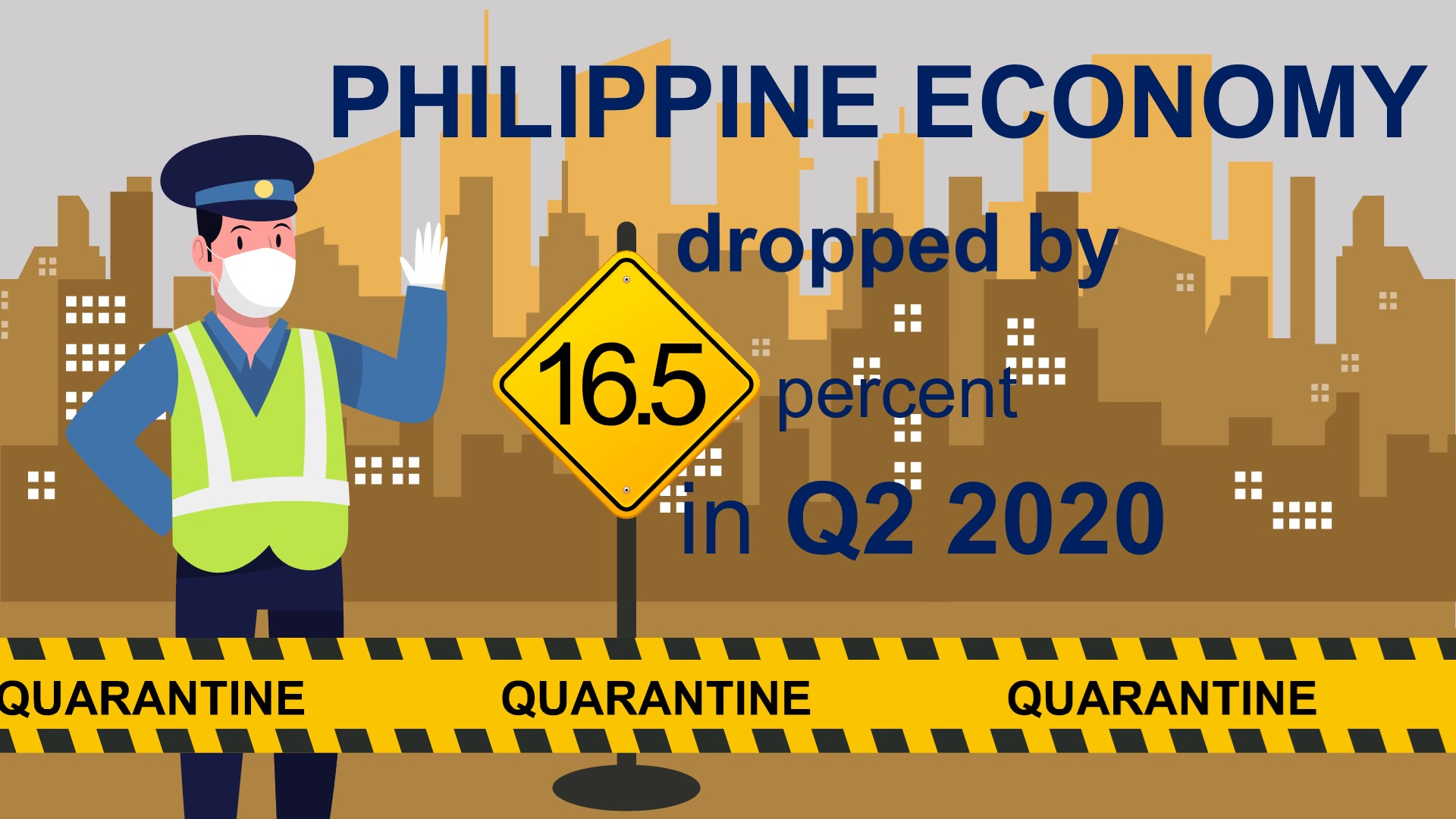 Economic Performance of the Philippines, Second Quarter 2020
