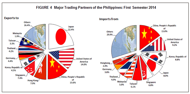 Iron trade review philippines